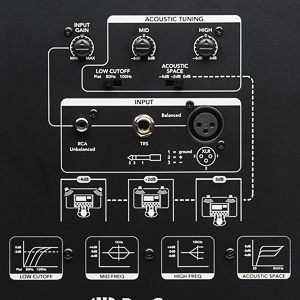 Eris Acoustic Controls and Inputs