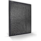 Philips 飞利浦 FY2420 / 30 活性炭过滤器(适用于飞利浦空气净化器 AC2889,AC28282882…