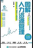 图解人力资源管理:轻松易学的194个关键技巧