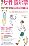 守护女性荷尔蒙:女医师教你如何老得慢 情绪好 不发胖(美丽、青春与健康的关键就是女性荷尔蒙,告别早衰、调养身体,漫画图解…