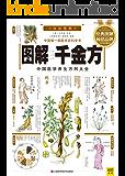 图解千金方 (2015版)